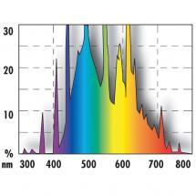 JBL SOLAR NATUR ULTRA 550mm-24 W